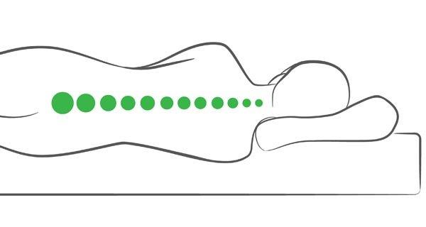 Richtig auf einem Nackenstützkissen liegen